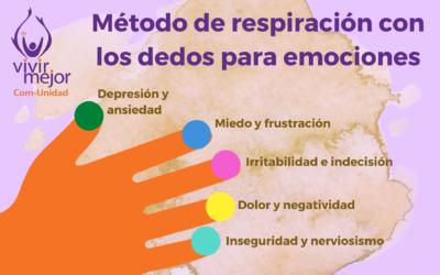 Método de respiración con los dedos para emociones